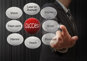 Success Leadership Process 11844131_s